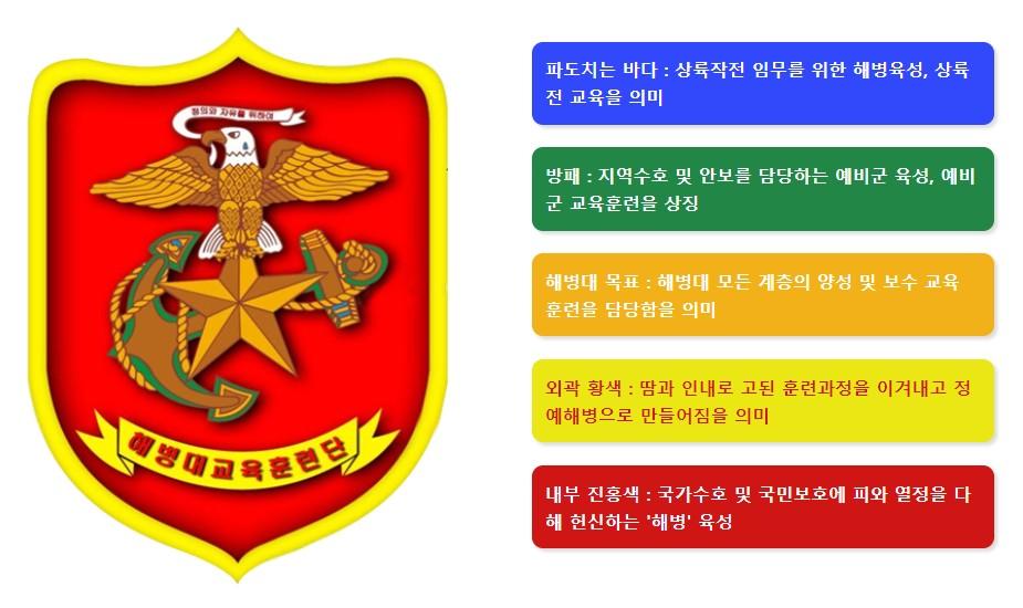 해병대 교육훈련단 상징.jpg
