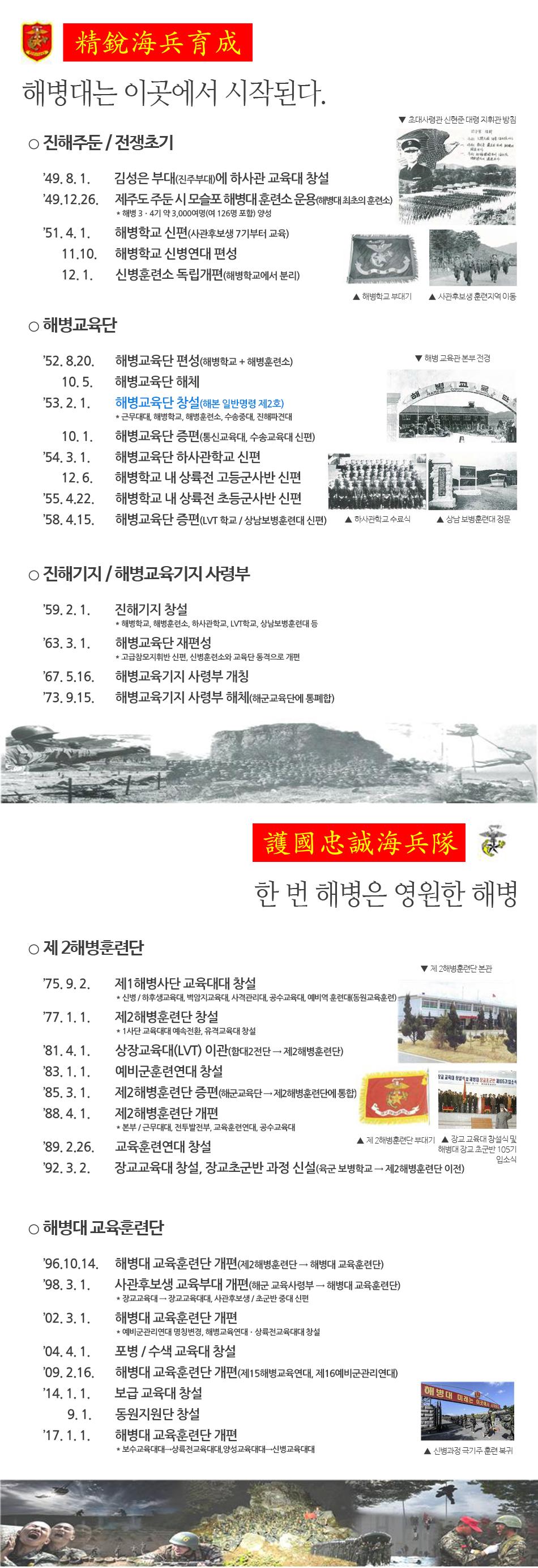 해병대교육훈련단 연혁 1.jpg
