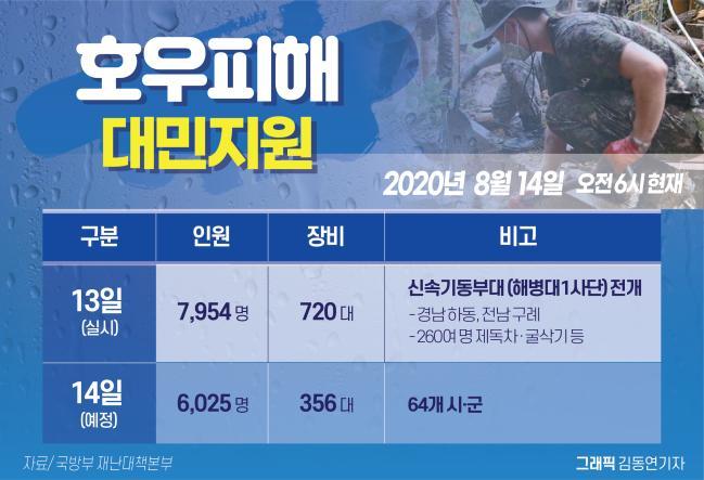 군 대민지원.jpg