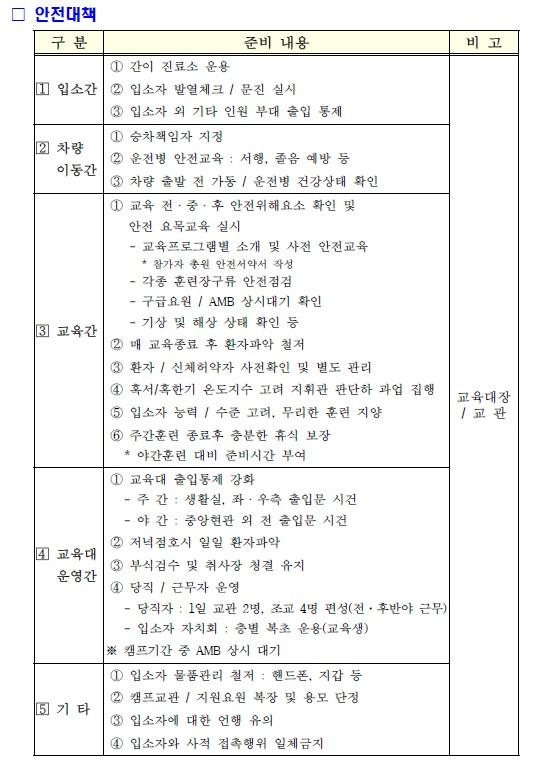 해병대캠프_2016.jpg