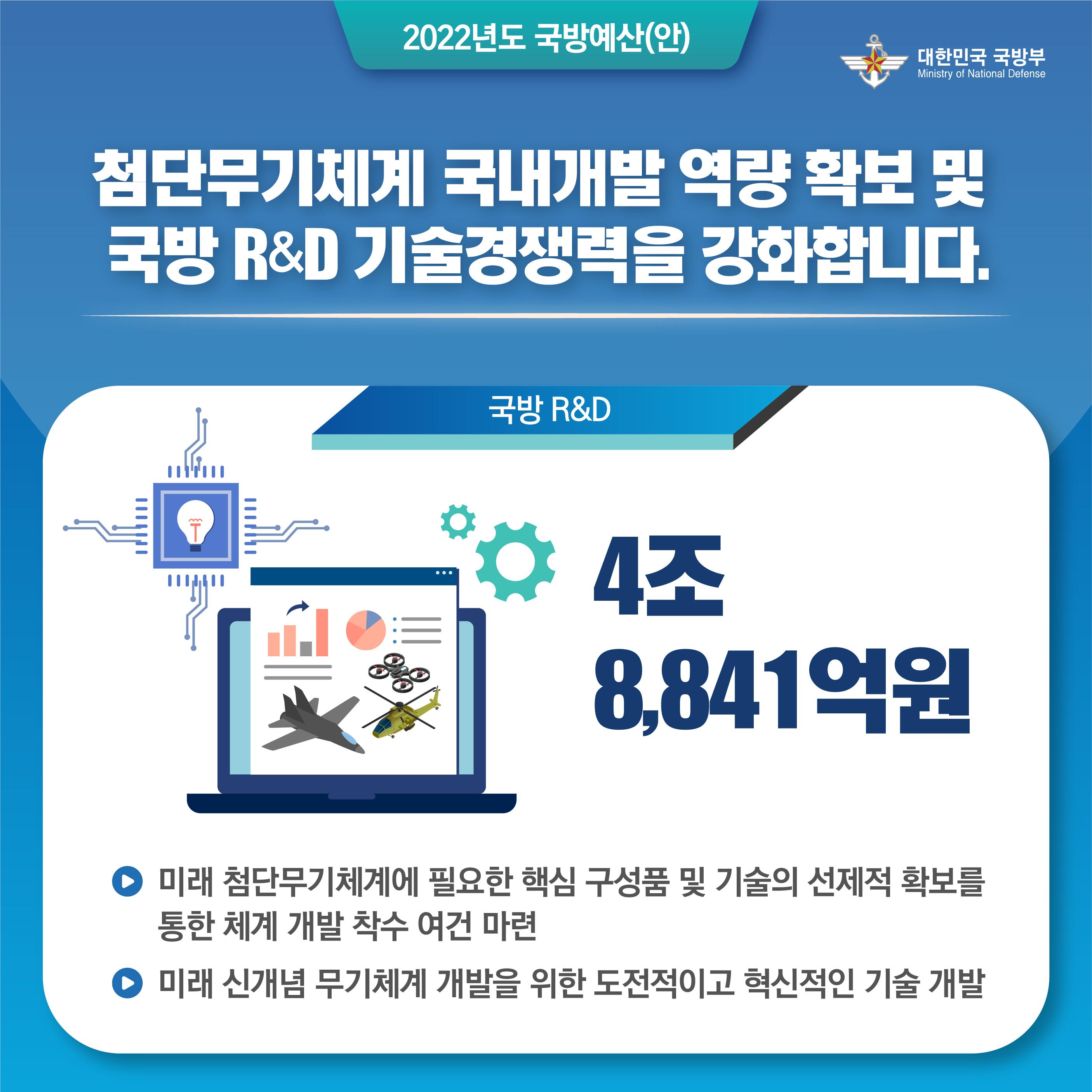 2022 국방예산 카드뉴스 4.jpg