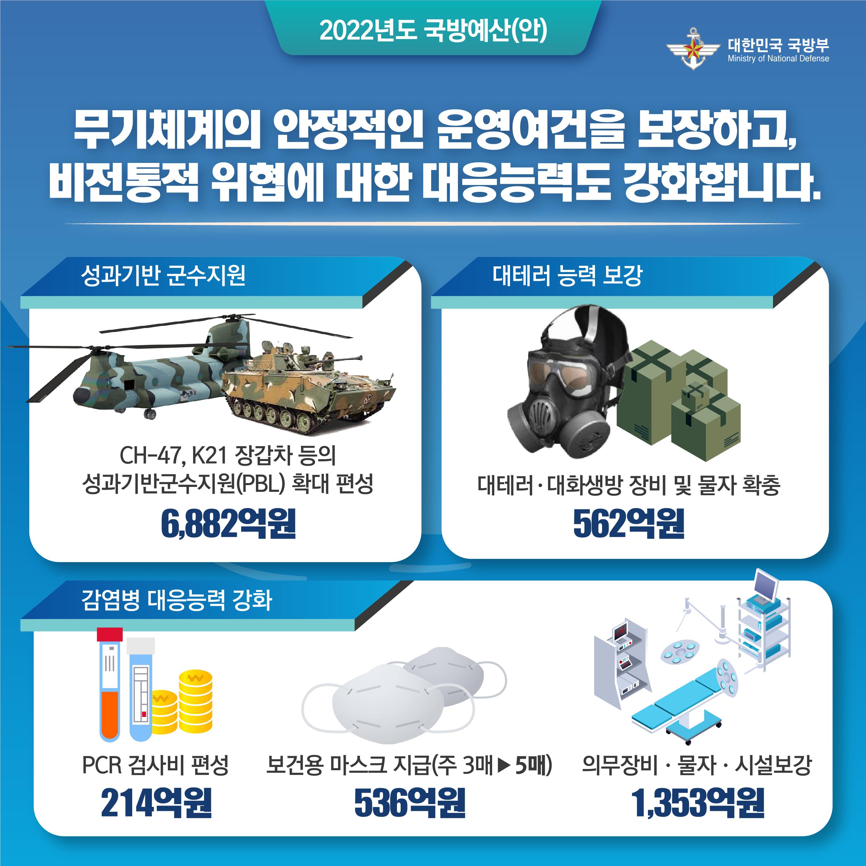 2022 국방예산 카드뉴스 9.jpg