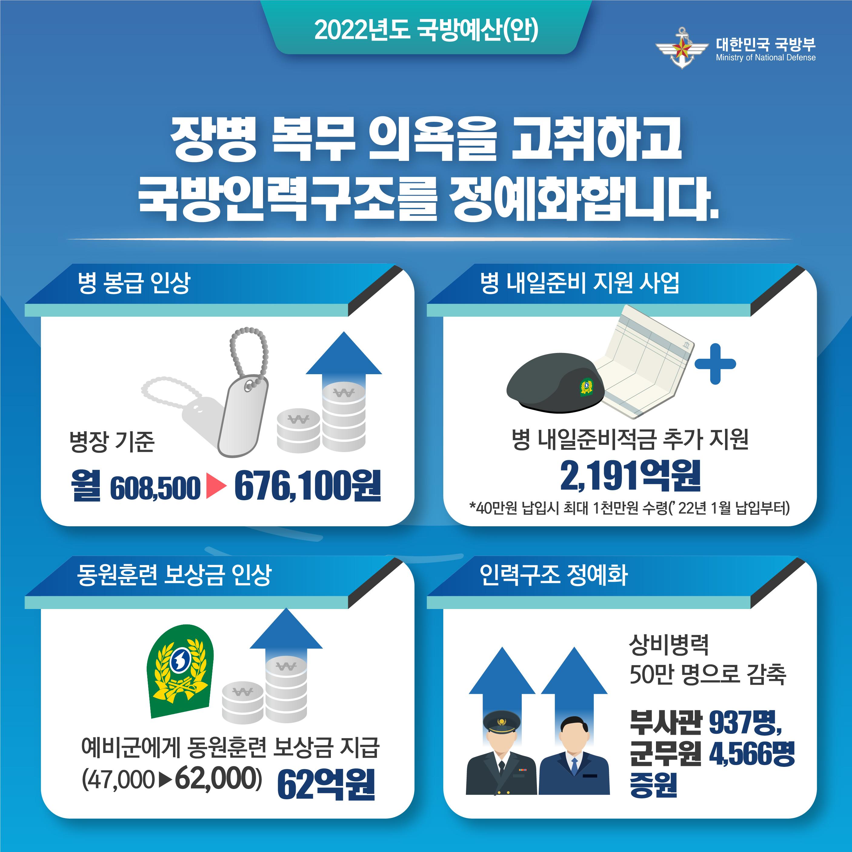 2022 국방예산 카드뉴스 8.jpg