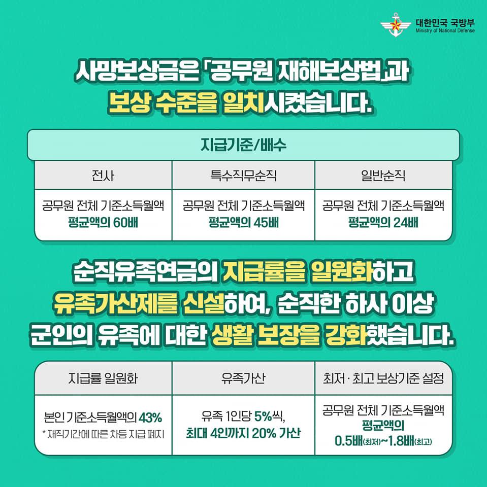국방부 군인재해보상과 신설 4.jpg