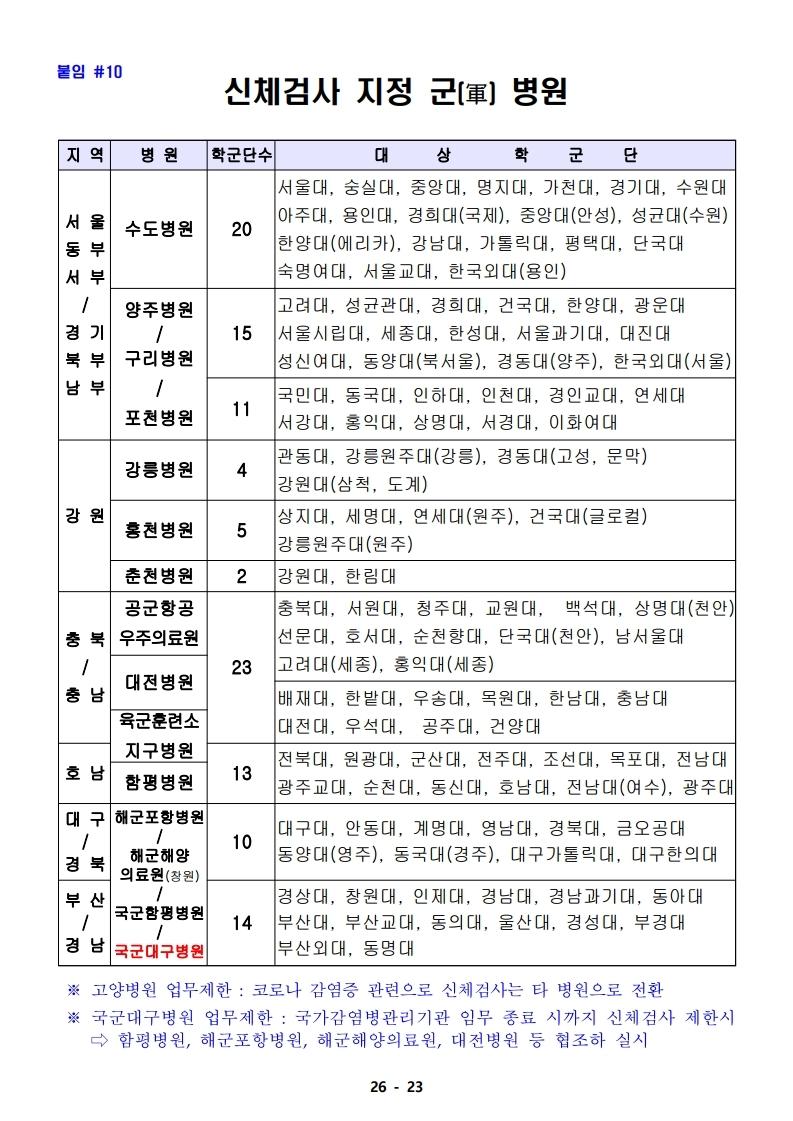 21년 학군사관 62, 63기 모집 선발계획(최종 공지용-1).pdf_page_23.jpg