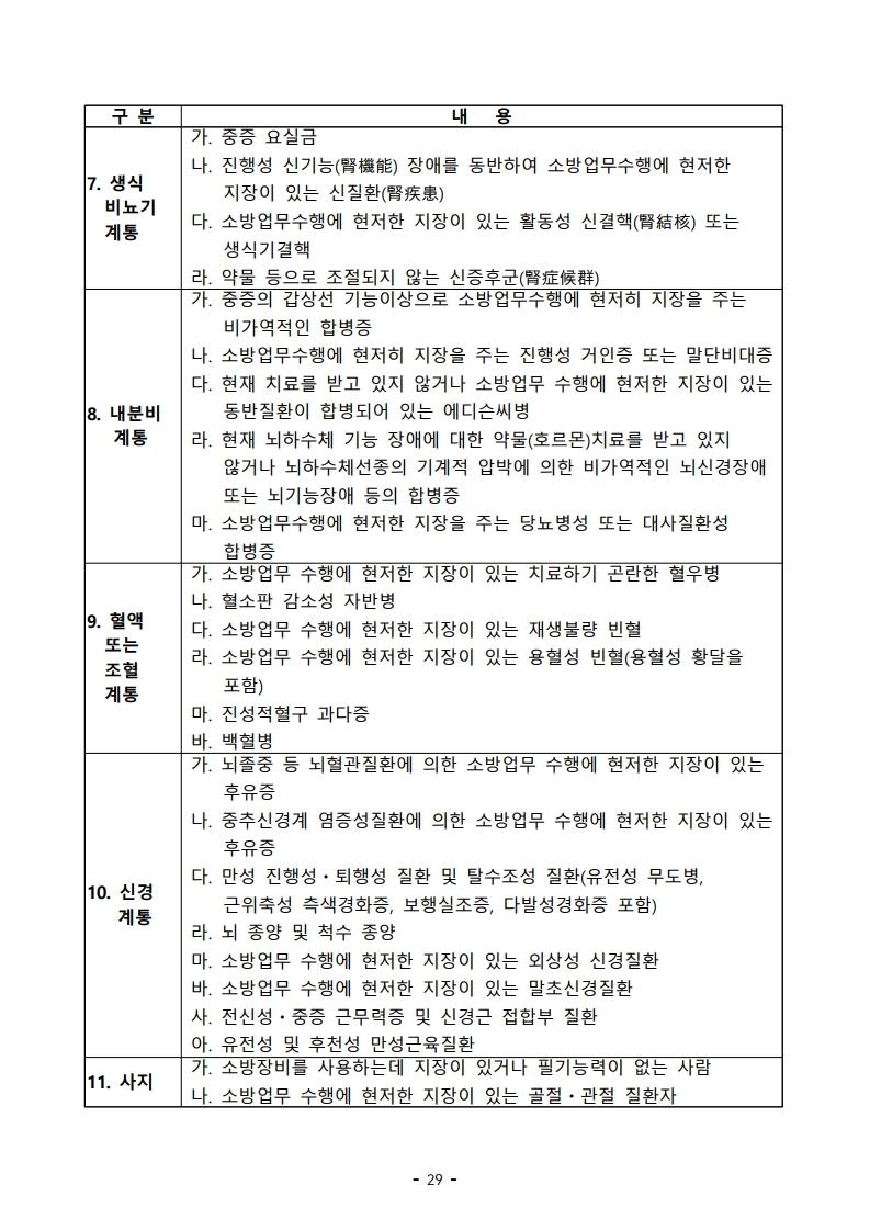 붙임 2) 2021년 전국 소방공무원 신규채용시험 시행계획 공고문.pdf_page_29.jpg