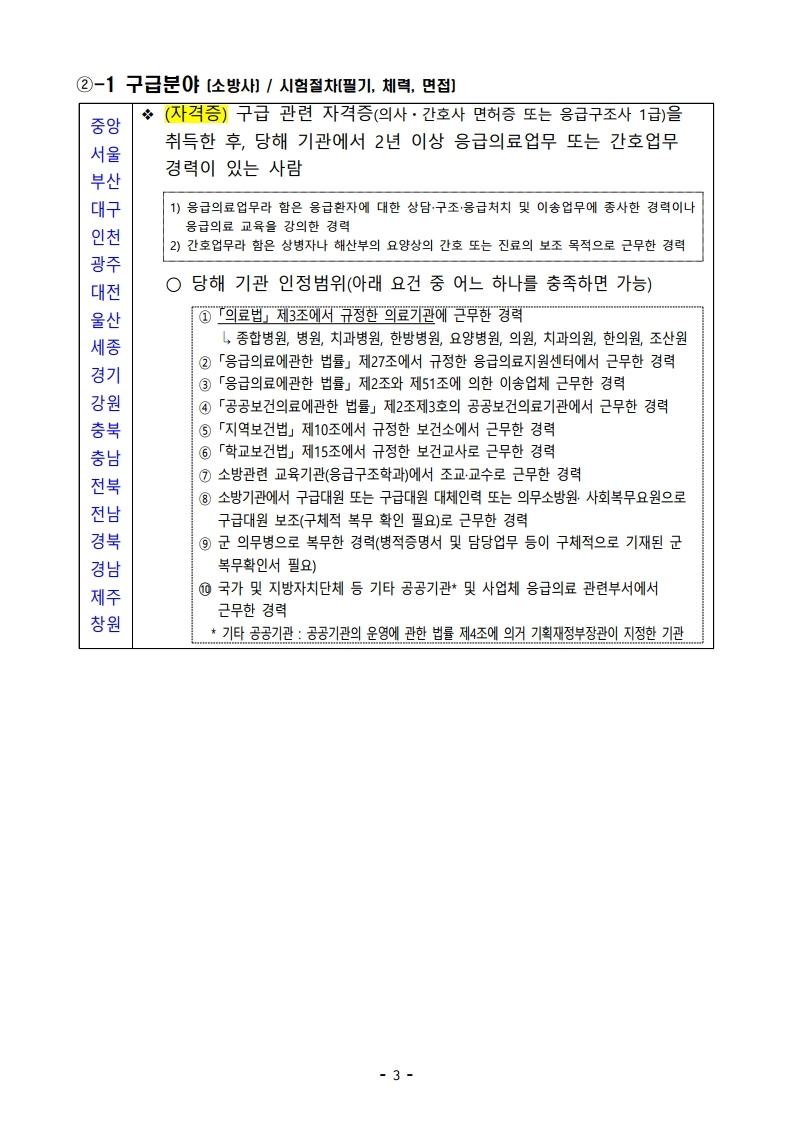 파일 2) 경력경쟁채용 응시자격 및 경력요건.pdf_page_03.jpg