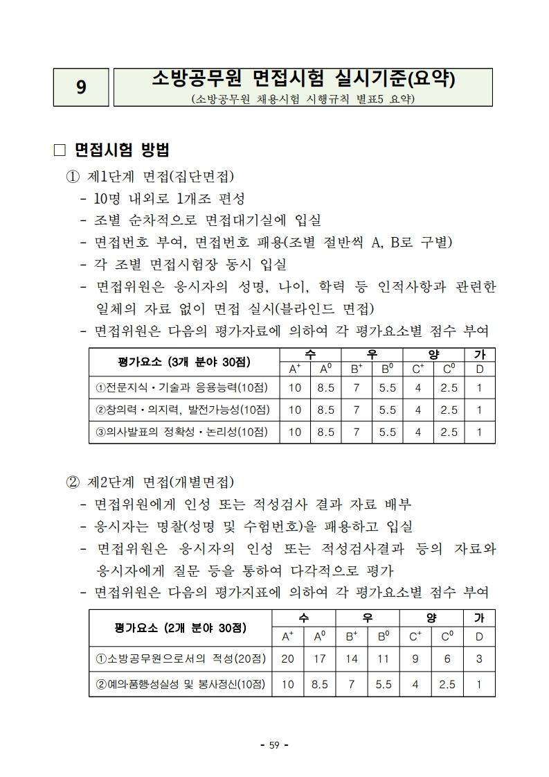 붙임 2) 2021년 전국 소방공무원 신규채용시험 시행계획 공고문.pdf_page_59.jpg