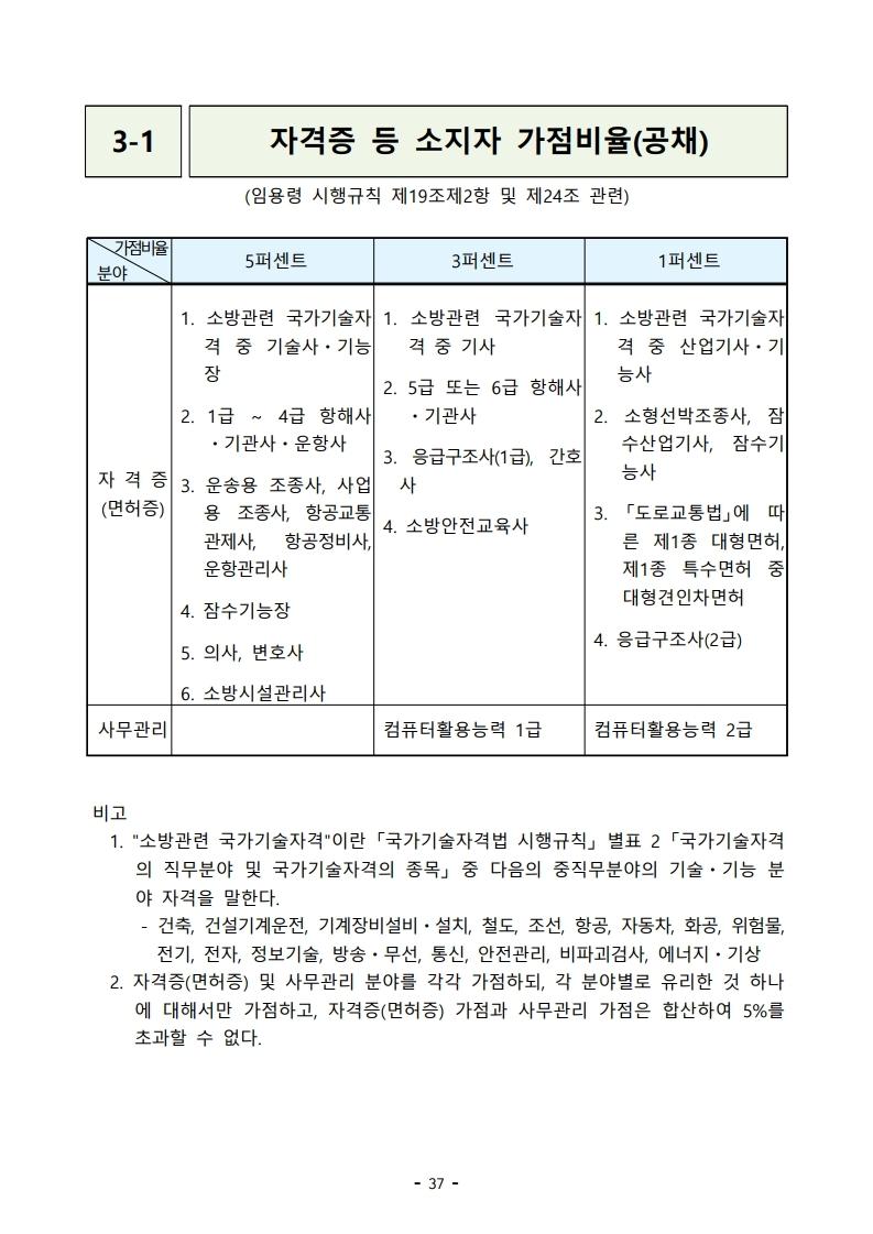 붙임 2) 2021년 전국 소방공무원 신규채용시험 시행계획 공고문.pdf_page_37.jpg