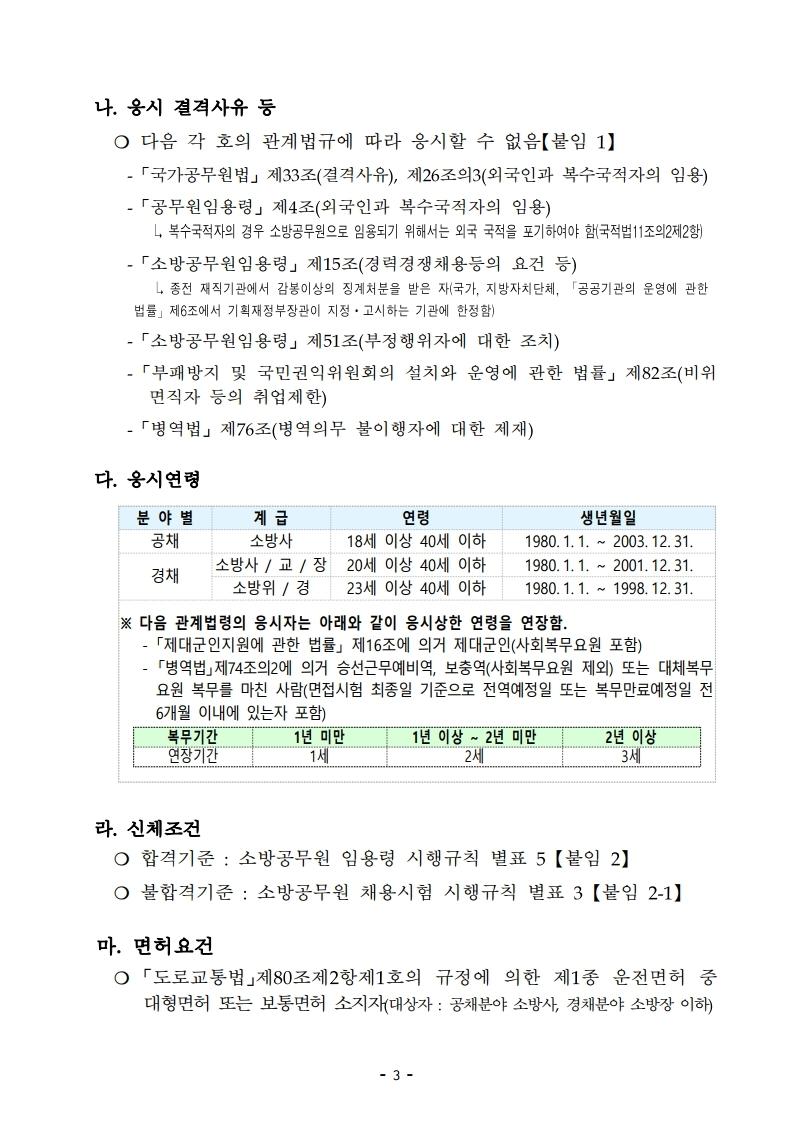 붙임 2) 2021년 전국 소방공무원 신규채용시험 시행계획 공고문.pdf_page_03.jpg