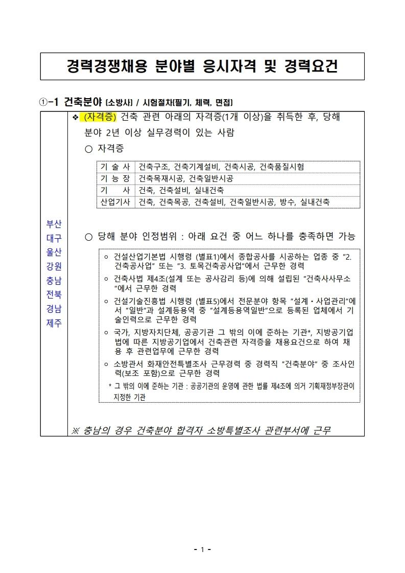 파일 2) 경력경쟁채용 응시자격 및 경력요건.pdf_page_01.jpg