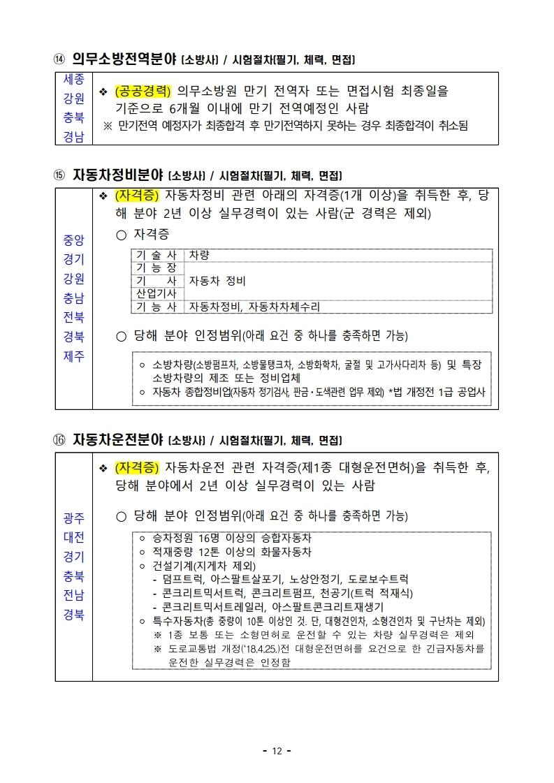 파일 2) 경력경쟁채용 응시자격 및 경력요건.pdf_page_12.jpg