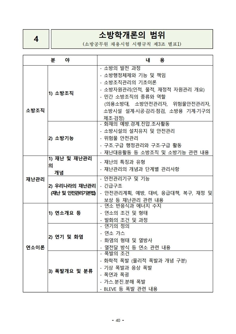 붙임 2) 2021년 전국 소방공무원 신규채용시험 시행계획 공고문.pdf_page_40.jpg