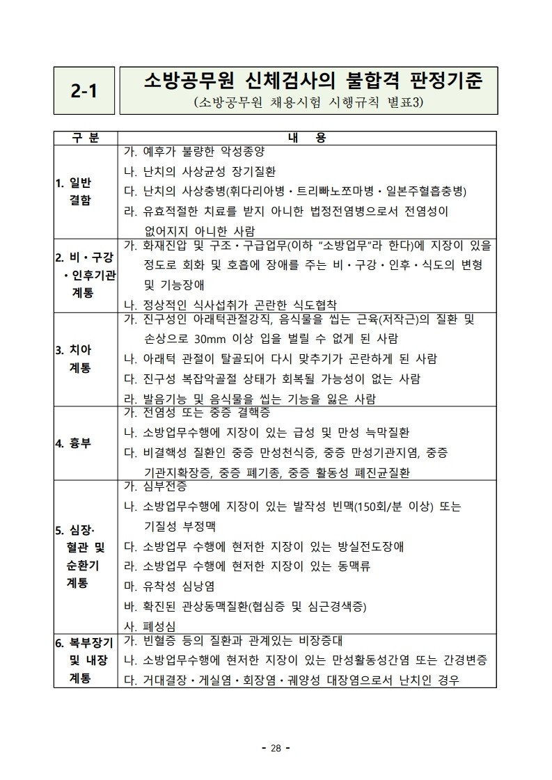 붙임 2) 2021년 전국 소방공무원 신규채용시험 시행계획 공고문.pdf_page_28.jpg