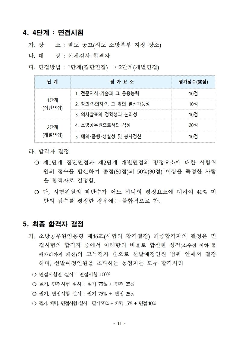 붙임 2) 2021년 전국 소방공무원 신규채용시험 시행계획 공고문.pdf_page_11.jpg