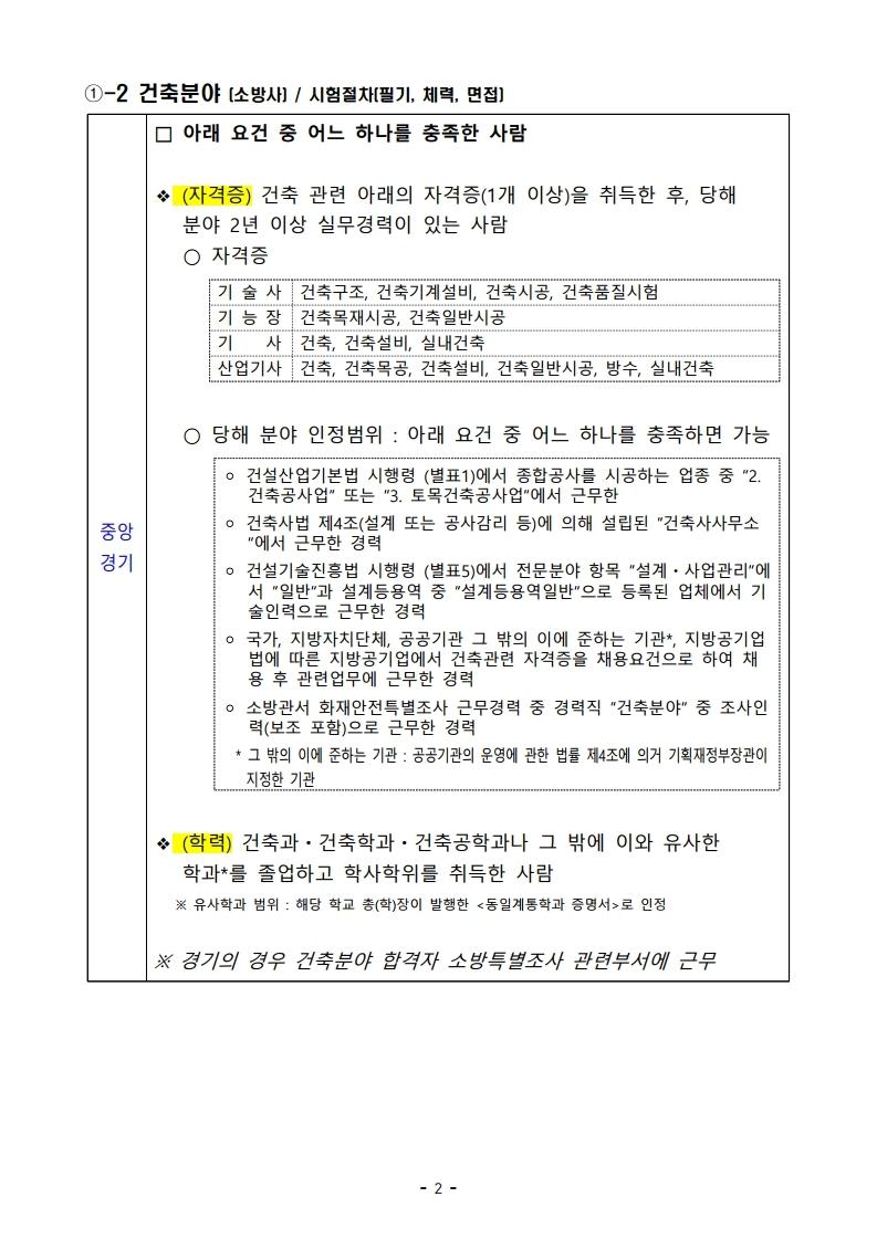 파일 2) 경력경쟁채용 응시자격 및 경력요건.pdf_page_02.jpg